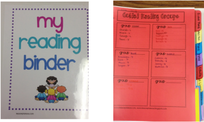 Organization Guided Reading - Free guided reading lesson plan template